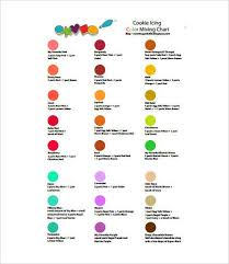 Food Dye Color Chart For Easter Eggs Food Coloring Chart 9 Free Pdf Documents Download Free