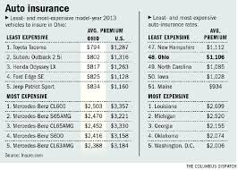 cheap-insurance-art0-g5pm507i-10319gfx-cheap-insurance-rates-eps.jpg via Relatably.com