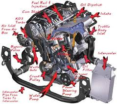 audi a4 engine layout diagram audi wiring diagrams online