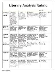 paragraph the ojays and the five on pinterest these materials will help you implement a literary analysis essay with your students in the