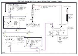 1994 chevy cavalier wiring diagram data wiring diagrams \u2022 2004 chevrolet cavalier radio wiring diagram spark plug wireing diagram 1994 chevrolet cavalier wire center u2022 rh wattatech co cavalier starter wiring diagram 2003 cavalier radio wiring diagram