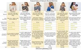 Linen Weight Chart Sakura Bloom Ring Sling Comparison Chart Carry Me Away