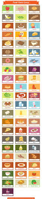 Food Flash Cards Printable Food Flash Cards