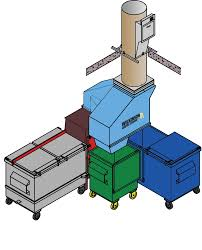 How Does A Trash Compactor Work Wilkinson Chutes