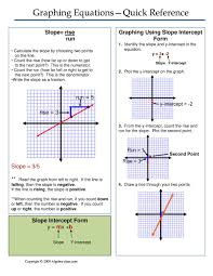 one page notes worksheet for the graphing equations unit point slope form student practice answers 8e95c18395815c83d5f3bb5f3f1