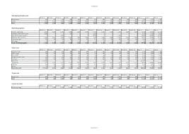 Free Financial Plan Template Excel And Download For Business Sample ...