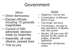 athenian form of government athens vs sparta ppt video online download