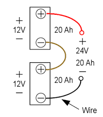 24v trolling motor battery hookup? bass boats, canoes, kayaks How To Hook Up Two Batteries In A Boat Diagram this is your trolling motor wiring tumblr_m42uomtfdg1qa2swjo1_400 gif