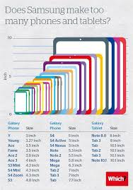 Tablet Sizes Chart Samsung Galaxy Devices Chart 26 Different Sizes Bgr We