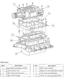 boost bypass instructions for svt lightning f150 harley davidson click here system diagram