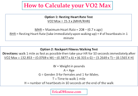vo2 max equation jennarocca vo2 max equation jennarocca max heart rate equation acsm jennarocca