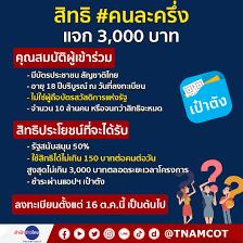 สำนักข่าวไทย - โครงการ #คนละครึ่ง กระตุ้นใช้จ่ายในประเทศ ....
