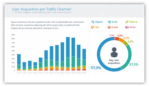 How To Present Web Analytics Report In A Clear Way Using