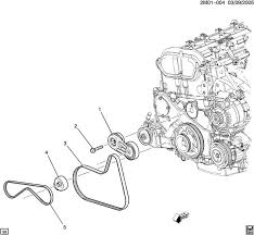 wiring diagram of ac drive wiring discover your wiring diagram saturn ion belt tensioner location wiring diagram of ac drive