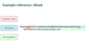 Apa Reference Lists Ebooks