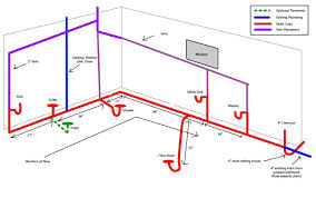 bathroom plumbing. Exellent Plumbing Closer Plumbingjpg For Bathroom Plumbing