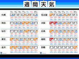 天気 予報 ウェザー ニュース