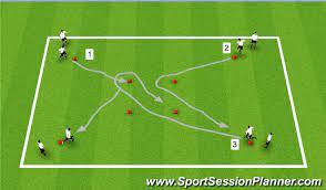 football soccer individual 1v1 skill
