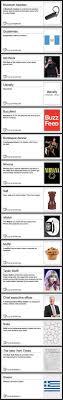 The 25 best Taylor swift wikipedia ideas on Pinterest