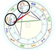 Nato Birth Chart Vladimir Putins Horoscope Chart Find Out Who Is Mr Putin