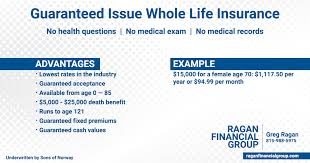 At its core, this type of life insurance has two key components: Ragan Financial Group Home Facebook