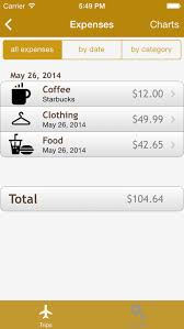 Trip Expenses App To Track Your Travel Expenses By Gazapps
