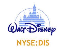 Disney Stock Price Chart Walt Disney Stock Dis Price Market Split Dividends History