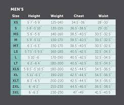 Phantom Aquatics Wetsuit Size Chart Phantom Aquatics Mens Voda Premium Shorty Wetsuit