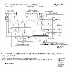 lovely goodman heat pump thermostat wiring diagram wiring diagram ac dual capacitor wiring diagram goodman heat pump thermostat wiring diagram inspirational goodman outside thermostat question doityourself lovely goodman heat pump