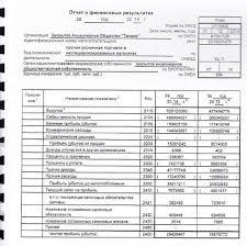 Отчет по учебной практике на примере ЗАО Тандер Отчет о финансовых результатах ЗАО Тандер