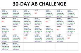 30 Day Abs Challenge Chart Myfitnesspal Com