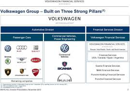 Volkswagen Exam Case For Organizational Structure Right