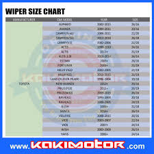 Wiper Size Chart Piaa Aero Vogue Silicone Wiper Blade 12 28