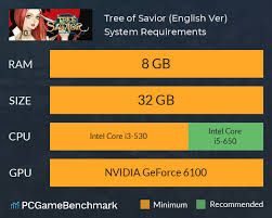 Tree Of Savior English Ver System Requirements Can I