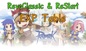Ro Revo Classic Restart Experience Table Ragnarok Guide