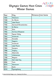 all about the olympic games faqs for kids olympic games host cities distance worksheet