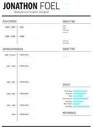 Mac Pages Resume Templates Delectable Free Creative Resume Templates Mac Archives For Pages Cool Updrillco