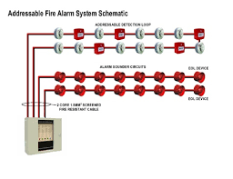 fire alarm guide addressable systems addressable fire alarms systems utilise