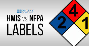 Hmis Vs Nfpa Labels Whats The Difference Onlinelabels Com