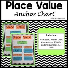 5th Grade Place Value Chart Worksheet Fun And Printable