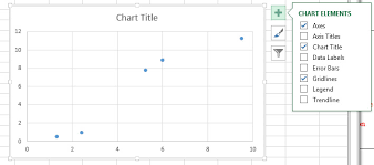 6 Scatter Plot Trendline And Linear Regression Bsci