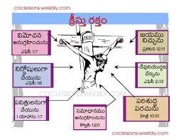 Bible Charts Bible Charts Vizag Bible School