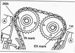 zx7r pdf diagram albumartinspiration com Zx7r Wiring Harness zx7r pdf diagram solved kawasaki timing mark fixya wiring diagram zx7r troubleshooting zx7r pdf diagram zx7r wiring harness