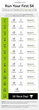 Best 25 Run planner ideas on Pinterest