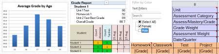 Student Grade Tracker Excel Grade Tracker Ihouse Mit