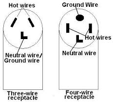 dryer cord installation guide Outlet Wiring Diagram White Black Outlet Wiring Diagram White Black #48 Multiple Outlet Wiring Diagram