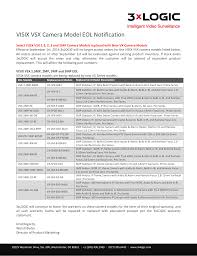 VISIX VSX Camera Model EOL Notification | Manualzz