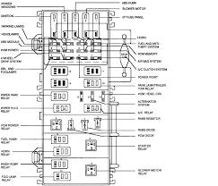 fuse panel diagram 1996 ford ranger wiring diagram load 1996 ford ranger fuse diagram heater wiring diagram fuse panel diagram 1996 ford ranger