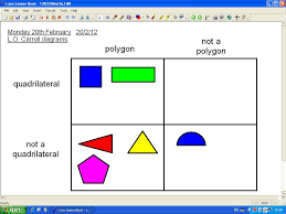 best images of diagram of quadrilateral shapes   diagram    carroll diagrams shape