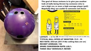 Radical Counter Attack Solid Bowling Ball Review Lower Rev
